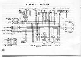 loncin atv wiring diagram images atv wiring diagrams buyang atv wiring diagram moreover chinese 125