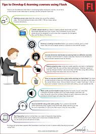 Instructional Design Course Dublin Tips To Develop E Learning Courses Using Adobe Flash An