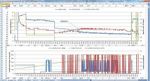 2004 R1150rt Wideband O2 Sensors Page 20
