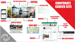 custom jobs solutions corporate career site directemployers jobs solutions corporate career site