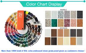 Color Coated Aluminum Corrugated Roofing Sheet For Sales Id