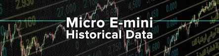 Historical Futures Charts Use E Minis To Chart Historical Micro E Mini Levels
