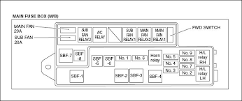 2001 subaru impreza fuse box diagram 2001 image 1995 subaru legacy fuse box diagram image details on 2001 subaru impreza fuse box diagram