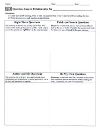 Brittanys Esol Strategies Teaching Blog Esol Strategies