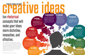 how to come up creative ideas ten rhetorical concepts that  how to come up creative ideas infographic