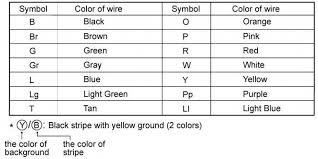 automotive wiring diagram great of automotive wiring color code Wire Nut Color Code automotive wiring diagram great of automotive wiring color code chart automotive free printable image probably perfect