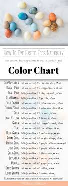 Egg Color Chart Fresh 7 Tips For Dyeing Easter Eggs With Toddlers ...