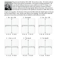 graphing inequalities worksheet pdf large size of free worksheets library and print on graphing quadratic