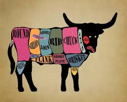 Cow Meat Chart Beef Cut Poster Steer Cuts Meat Cuts Chart Beef Diagram Print Wall Art Home Decor Kitchen Decor Vi406
