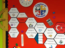 Creative Timelines For Projects Timelines For School Projects Barca Fontanacountryinn Com