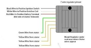 below is a schematic of a typical scooter electrical set up as far 139QMB 50Cc Scooter Wiring Diagram at Dunlop Vip Scooter Wiring Diagram