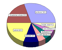 America Race Chart Race Class And Gender In Latin America Jins 338