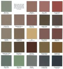 house wire color code sitesearch site house wire color code best colors for stucco homes using natural and pigments for com house