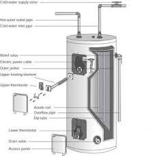 wiring diagram in a richmond water heater comvt info Hot Water Heater Wiring Schematic wiring diagram for richmond hot water heater jodebal, wiring diagram electric hot water heater wiring schematic