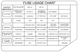 pontiac boneville 2005 fuse box diagram freddryer co 2001 Chevy Malibu Fuse Box Diagram at 2001 Bonneville Fuse Box Diagram