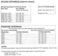 standard door sizes closet dimensions what are the best bifold rough opening medium size