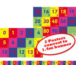 Numbers Banner Posters Set
