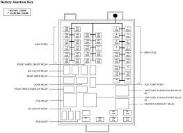 ford windstar fuse box diagram also efficient visualize though 1996 ford windstar fuse box diagram 57 2000 ford windstar fuse box diagram elemental ford windstar fuse box diagram full size efficient