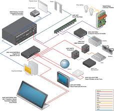 amx trade site ni 4100 netlinx® integrated controller click here for larger pdf image