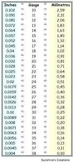 Steel Sheet Metal Gauge Chart 10 Gauge Sheet Metal Thickness Edinburghdrivinglessons Co