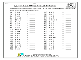 times tables test sheets