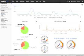 nagios network analyzer ip monitoring tools software for tracking devices in your network