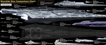 Updated Über Gigantic Spaceship Size Comparison Chart Pic