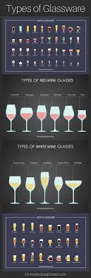 Wine Glass Shape Chart 12 Types Of Glassware Bar Wine Beer Etc