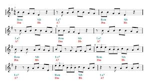 Tenor Sax Altissimo Finger Chart Pdf Most Popular Alto Saxophone Finger Chart Pdf Saxophone Alto