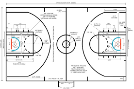 Diagrams Of Basketball Courts Recreation Unlimited