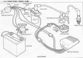 wiring woes ford truck enthusiasts forums for some reason the connector between the brain and dizzy routes in and the out of my 76 cab i dont know where they go inside but according to this is