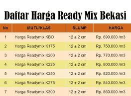 Harga ready mix bekasi adalah penawaran beton cor yang kami jual dengan banyak pilihan mutu, dengan menggunakan beton jayamix pekerjaan proyek harga beton cor ready mix terbaru, murah di bekasi jawa barat. Harga Ready Mix Bekasi K275 690 000 M3 Murah Terbaru 2021