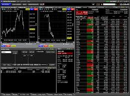 Interactive Brokers Chart Trader Tws Workspace Layout Library Interactive Brokers