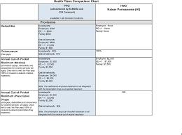 Health Plan Comparison Chart Health Plans Comparison Chart Pdf