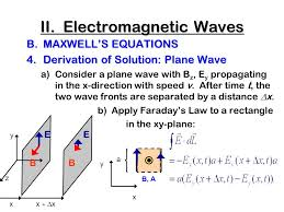 9 ii electromagnetic waves b maxwell s equations