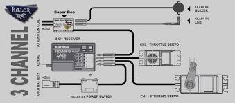 killswitch wiring diagram guitar refrence dorable with kill switch guitar killswitch wiring diagram killswitch wiring diagram guitar refrence dorable with kill switch wiring diagram pj bass s electrical