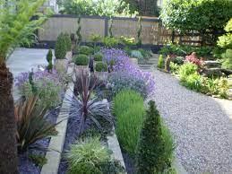 small backyard ideas low maintenance