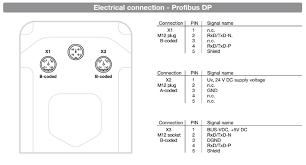 gemu connection kit on gemu valves electrical connection standard version acircmiddot electrical connection profibus dp