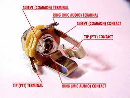 aircraft microphone jack wiring Phone Audio Jack Wiring Audio Jack Types