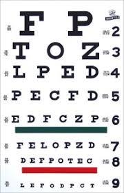 Faa Medical Eye Exam Chart Cataract Surgery With Crystalens