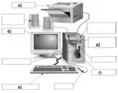 Полугодовая контрольная работа по информатике Устройства компьютера