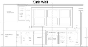 standard kitchen sink cabinet size imposing ideas captivating sizes s standard kitchen sink dimensions