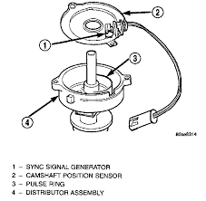 dakota wiring diagrams Dodge Dakota Transmission Wiring Diagram 2000, camshaft position sensor location, view · view · view 2000, ccd information bus wiring diagram 2002 dodge dakota transmission wiring diagram
