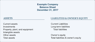 Accounting Balance Sheet Template What Is A Balance Sheet Accountingcoach
