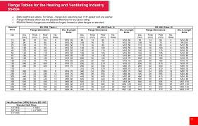 150 Flange Bolt Chart Flange Tables Bolt Sizing And Gasket Materials Pdf Free