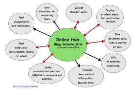 How To Create A Blog Free Technology For Teachers Creating Blogs And Websites