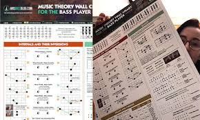 bass scales wall chart music theory wall chart for the bass player drdavewalkerblog