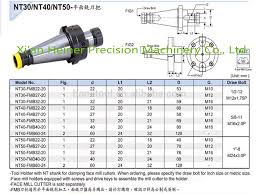 cat 40 tool holder dimensions. 40 taper tool holder dimensions related keywords 1462x1020 · image cat