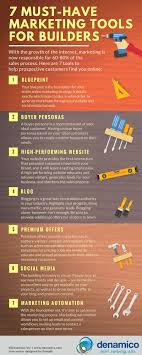 7 must have marketing tools for builders infographic 7 must have marketing tools for builders infographic