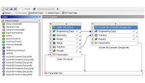 Simulation Capabilities Ansys Ncode Designlife